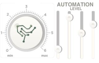 Automação de válvulas 1