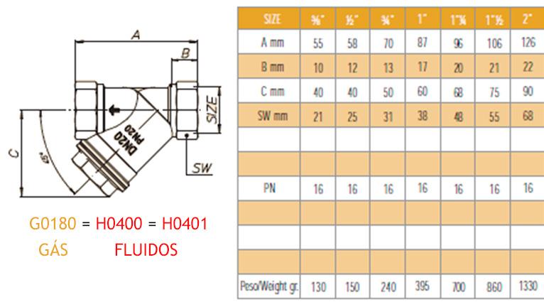Desenho técnico e dimensões G0180 - Filtros Y