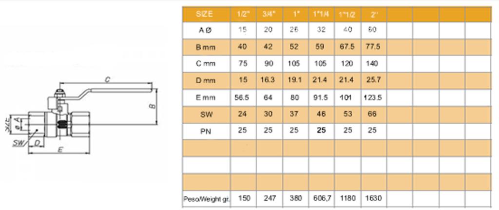 Desenho técnico e dimensões G0231 - Bon Gas