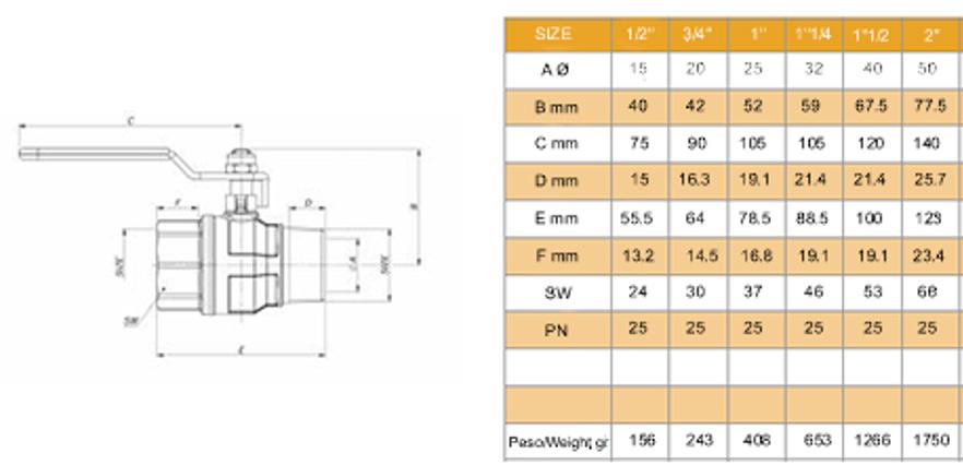 Desenho técnico e dimensões G0232 - Bon Gas
