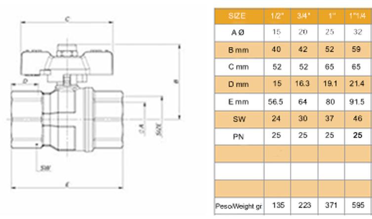 Desenho técnico e dimensões G0237 - Bon Gas