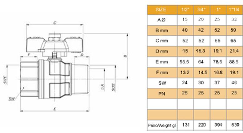 Desenho técnico e dimensões G0238 - Bon Gas