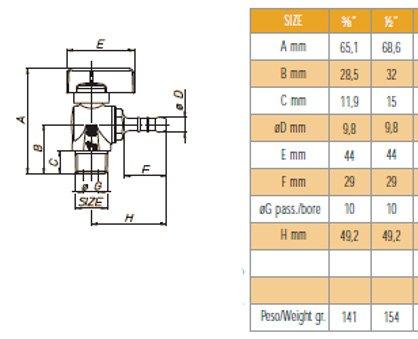 Desenho técnico e dimensões G0322 - Bon Gas Mangueira