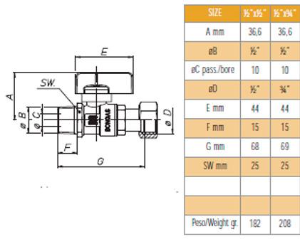 Desenho técnico e dimensões G0326 - Bon Gas Mangueira