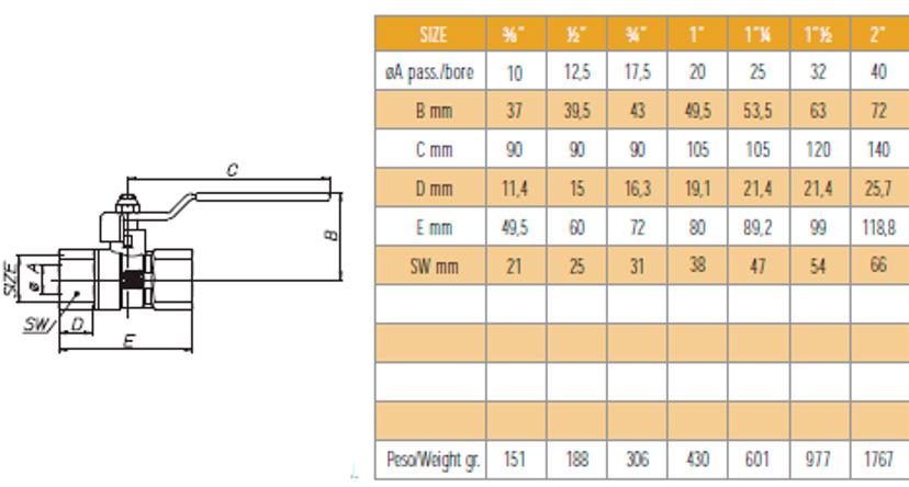 Desenho técnico e dimensões G0327- Bon Gas