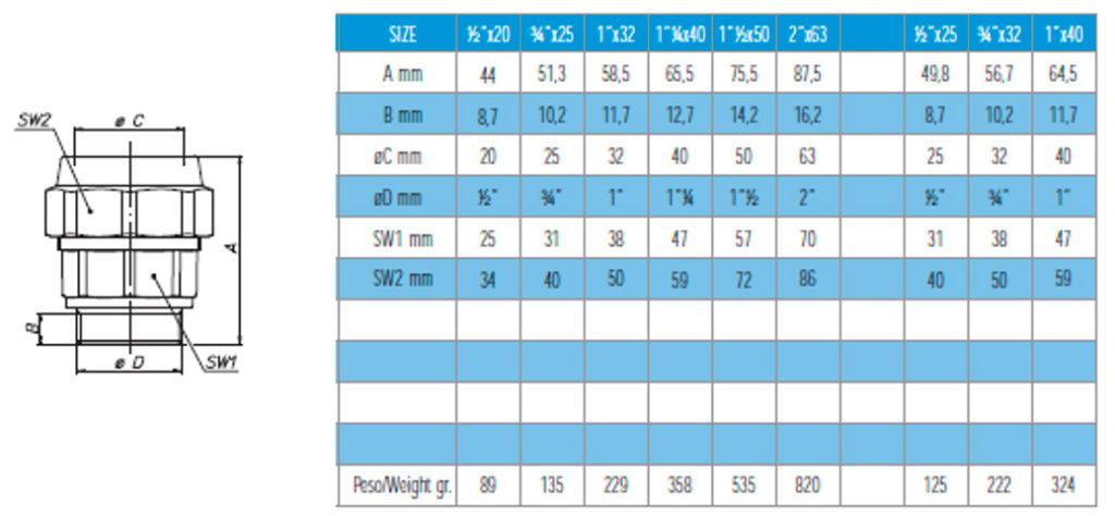 Desenho técnico e dimensões H0302 - Metal PE