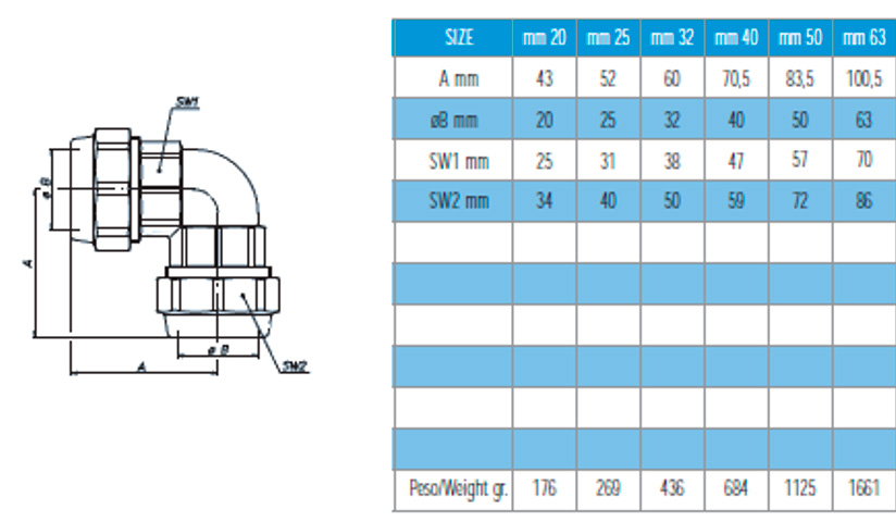 Desenho técnico e dimensões H0310 - Metal PE