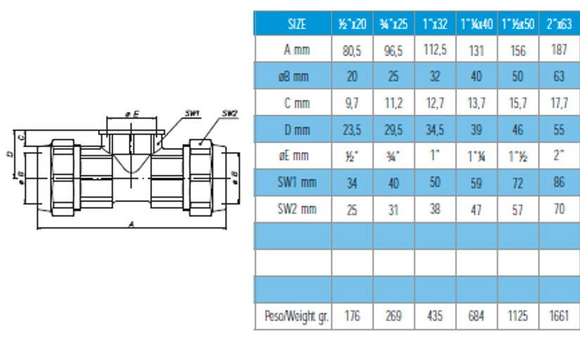 Desenho técnico e dimensões H0312 - Metal PE