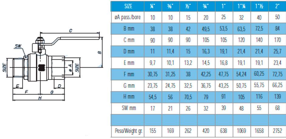 Desenho técnico e dimensões S0192 - Logic