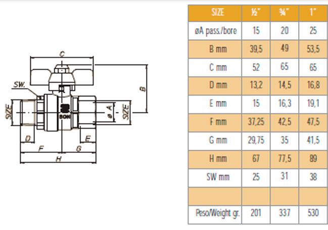Desenho técnico e dimensões S1228 - Top Gas