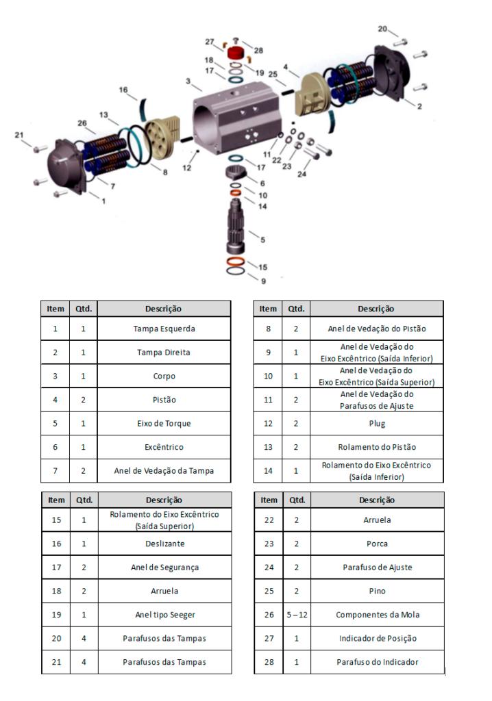 Materiais Atuadores Pneumáticos em Alumínio - Linha D