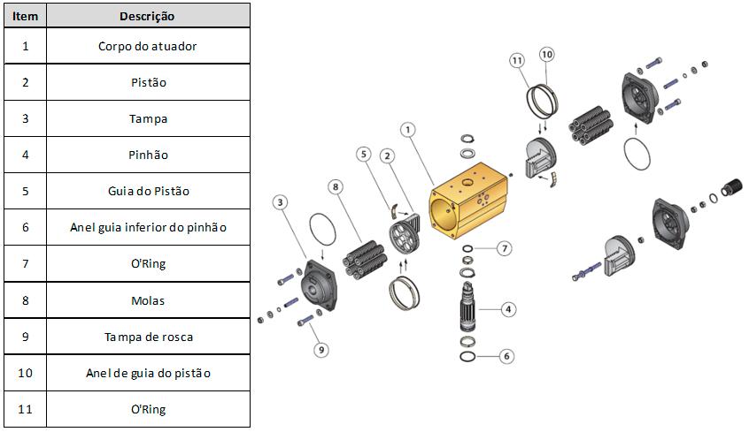 Materiais Atuadores Pneumáticos em Alumínio - Linha ENOLGAS